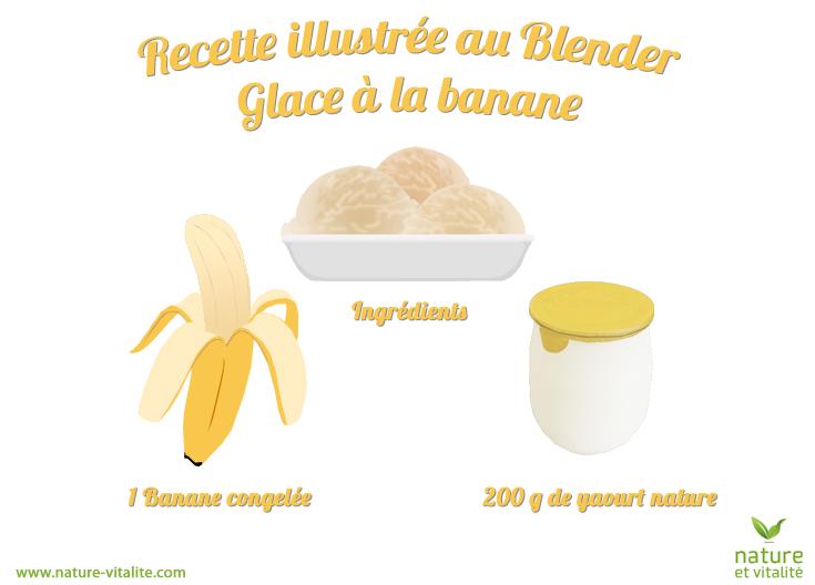 recette de glace banane yaourt l extracteur de jus kuvings b9000 le blog de nature et vitalit. Black Bedroom Furniture Sets. Home Design Ideas