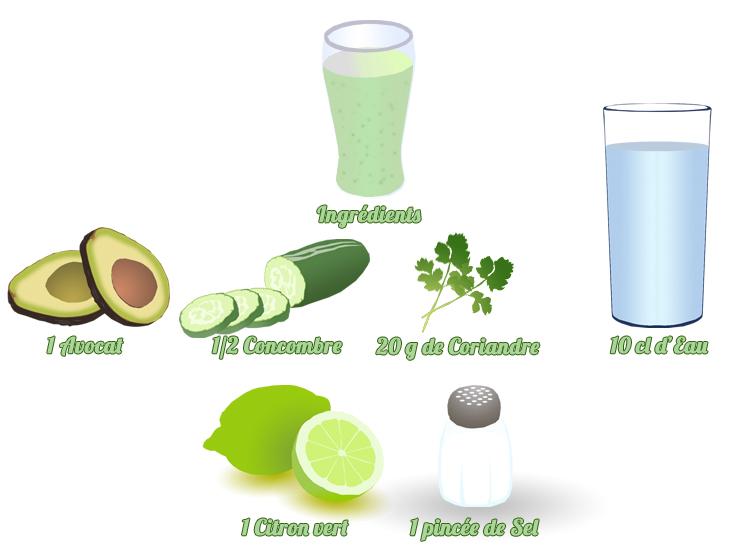 Smoothie Concombre Avocat Recette De Detox De La Rentree