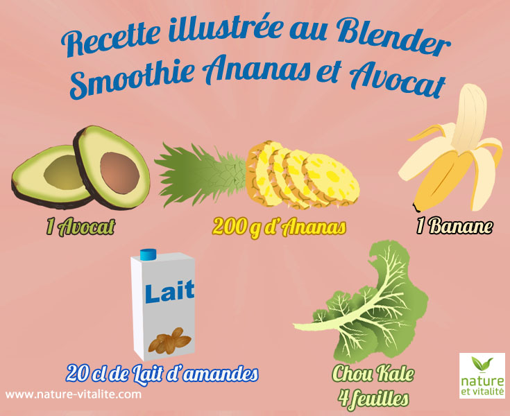 smoothie Avocat et Ananas