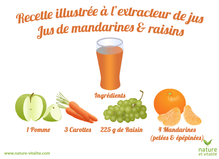 recette pour un jus de mandarines et raisins le blog de nature et vitalit. Black Bedroom Furniture Sets. Home Design Ideas