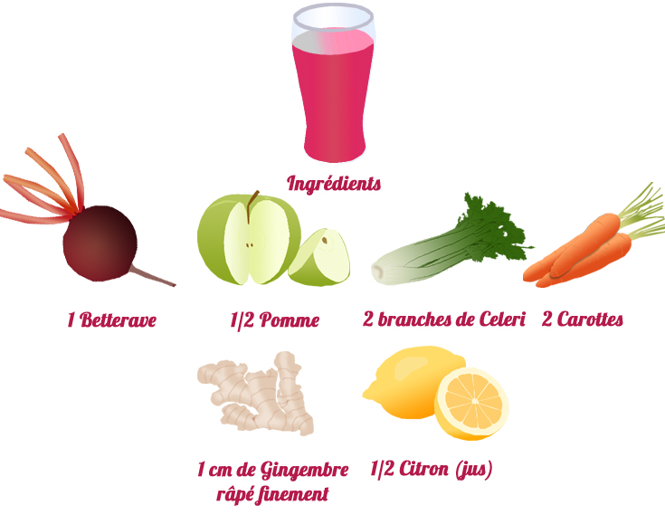 smoothie betteraves carottes
