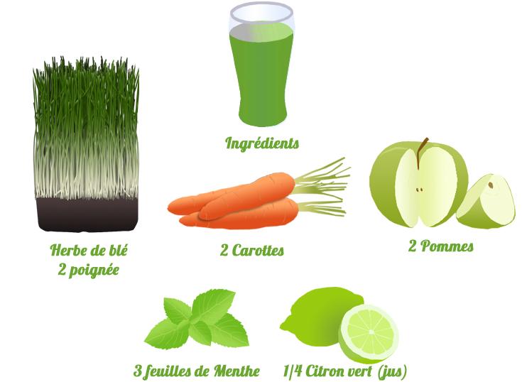Jus d 39 herbes pommes et carottes detox biomag - Gelee de pommes avec extracteur de jus ...