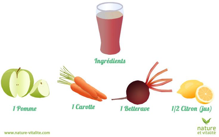 jus pomme carotte betterave